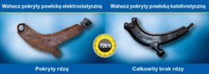 Test odporności na korozję. Rezultaty po 720 godzinach w komorze solnej. Odpowiada to okresowi około 8–10 lat eksploatacji (prognoza dla Europy). Test zgodny z normą DIN 50021, IS0 9227 i ASTM-B-117.